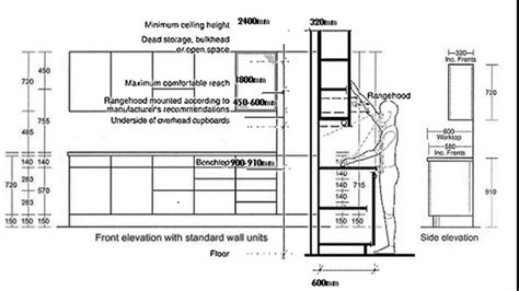 kitchen cabinet height standard kitchen cabinet sizes chart readingworks