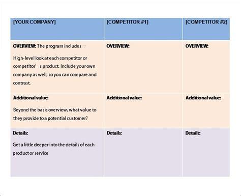 sample competitive analysis templates sample templates