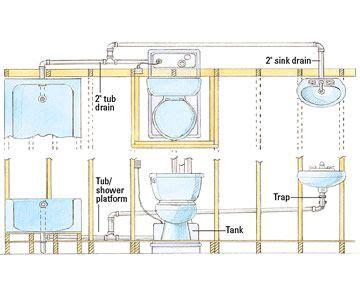 install  upflush toilet bathroom remodel cost