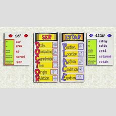 How To Remember When To Use Ser And When To Use Estar  Spanishdict Answers