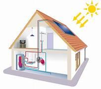 Home Solar Power System Design by Impianto Solare Termico Come Funziona