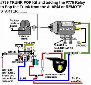 Adding Trunk Pop Actuator  739