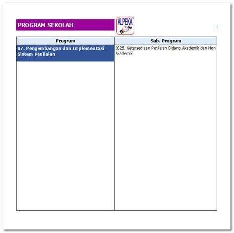 How to format sd card for more storage and optimization? Aplikasi RKAS Dana BOS SD Format Excel.Xlsx - SEKOLAH KITA