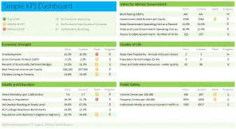 Kpi Excel Template Pin Kpi Dashboard Excel Http Pic2fly Com Excel Kpi Templates Html On