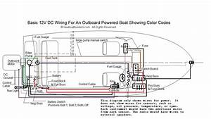 Wiring Boat Trailer Lights Diagram
