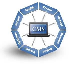 Content Management System Aspnet Project  Code With C. June 20 Signs. Epa Signs Of Stroke. April 13 Signs Of Stroke. Round Signs. Morgan Signs. Customs Signs Of Stroke. Hot Cocoa Bar Signs. Dka Signs Of Stroke