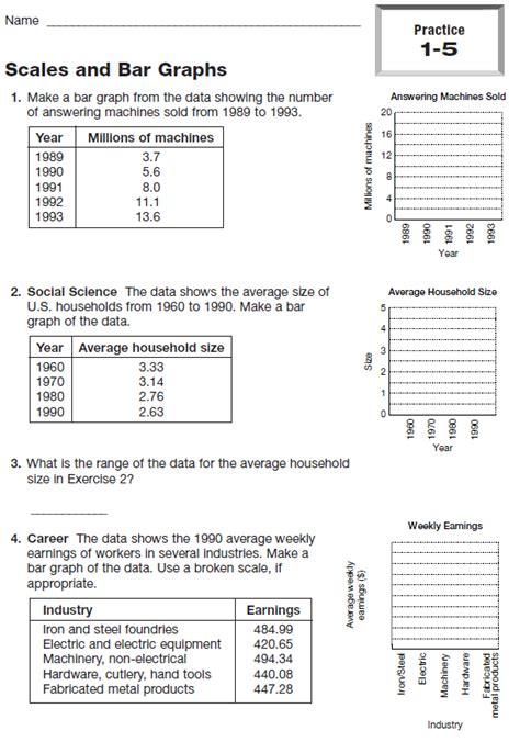Miss Kahrimanis's Blog Bar Graphs And Histograms