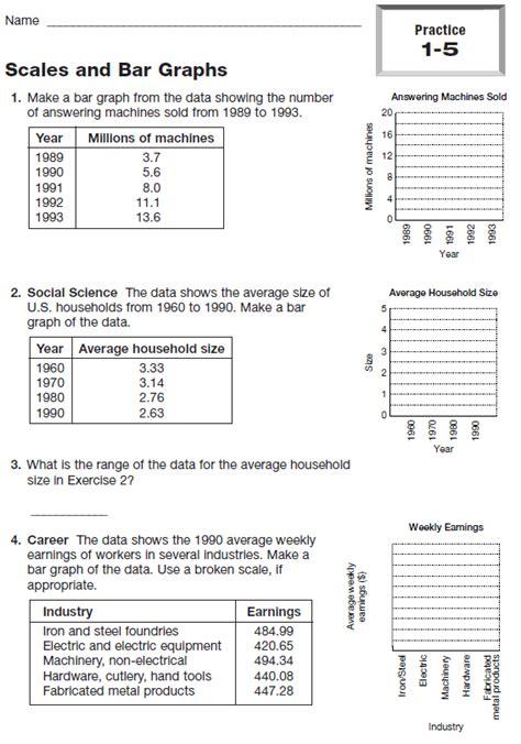 All Worksheets » Bar Graphs And Histograms Worksheets  Printable Worksheets Guide For Children