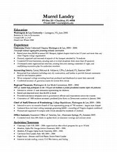 coo resumes executive resumes cover letter front desk