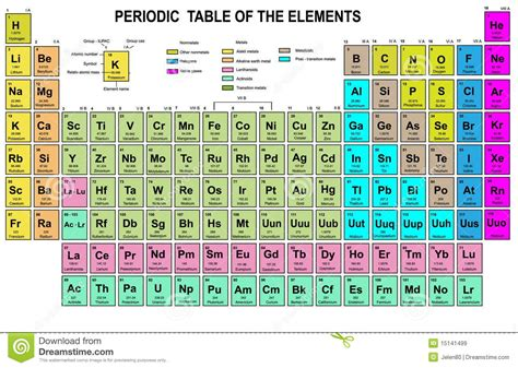 periodic table of elements chart free printable periodic table of elements loving printable