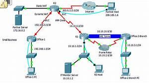 Ccna 4 Connecting Networks V5 03 Practice Skills