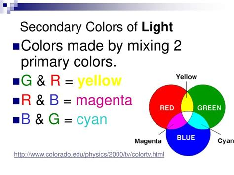 secondary colors of light ppt properties of light powerpoint presentation id 5503594