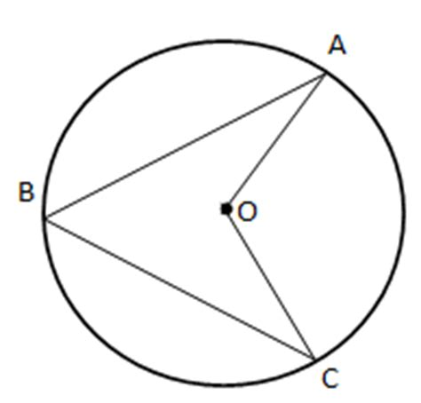 Inscribed Angle And Conjectures  Free Homework Help