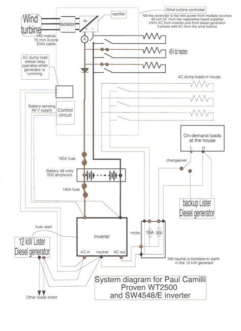 Wind Turbine Wiring Diagram Homesteading