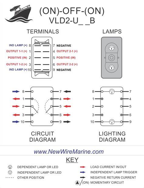 Windlass Illuminated Rocker Switch Contura Backlit