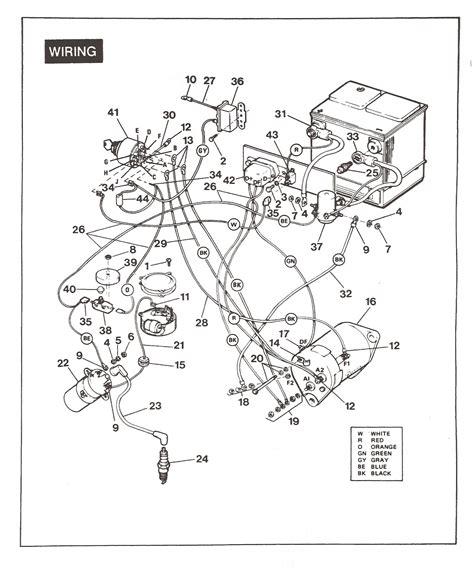 Yamaha Gas Golf Cart Wiring Diagram Techteazer