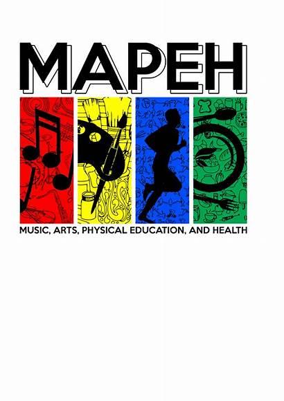 Health Arts Park Templates Mapeh Clipart Frame
