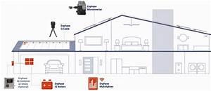Enphase Iq6plus Microinverter 3 3 Kw Canadian Solar Grid