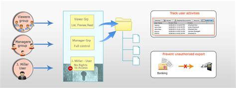document management system security docsvault
