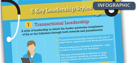 nursing leadership styles  impact patient outcomes