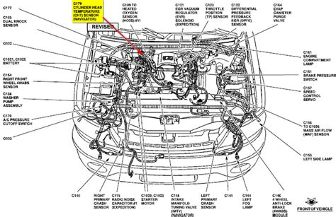 Dodge Neon Coolant Hose Diagram by I An Heating Problem With My 2002 Lincoln