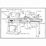 Machine Bed Swing Lathe Manual Procedure Policy Drawing Grandpa Angry Sewing Template Centre 2d Rule Sketch Turret Engine Soundboard Types sketch template