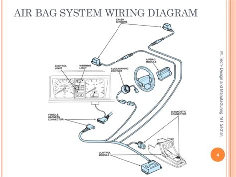 Air Bag Wiring Diagram by Working Of Safety Airbags And Their Manufacturing