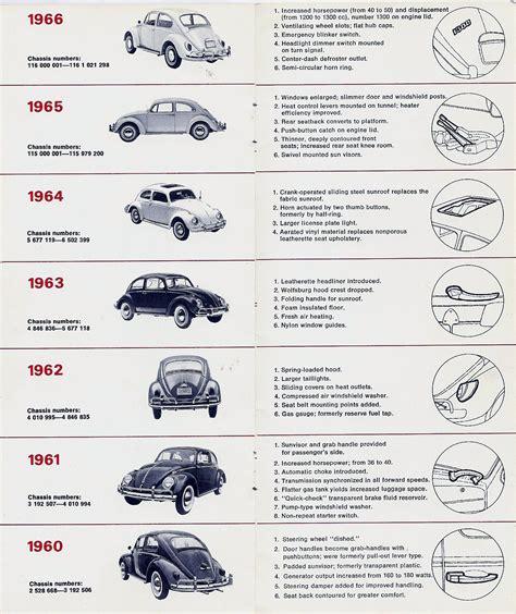 seat belt history timeline british automotive