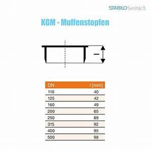 Kg Rohr Dn 125 : kg muffenstopfen dn125 kgm rohr deckel stopfen abwasserrohr ~ Watch28wear.com Haus und Dekorationen