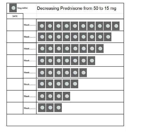 prednisone steroid pack dosage