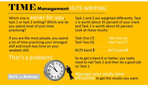 Writing  Tips Ieltswithmelinda