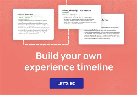 Resume Chronological Or Relevance by Is A Chronological Resume Right For Me