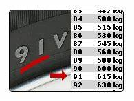 Indice De Vitesse Pneu : indices charge et vitesse conseil pneu auto pneus online ~ Medecine-chirurgie-esthetiques.com Avis de Voitures