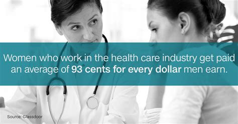 How much should i pay for healthcare? Here's how much less women earn than men in 25 industries - CNNMoney