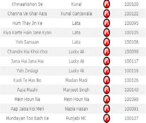 jazz mobilink tunes code jazz mobilink ring tunes codes mobilink world ring tone club