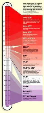 What Best Temperature Spray Paint