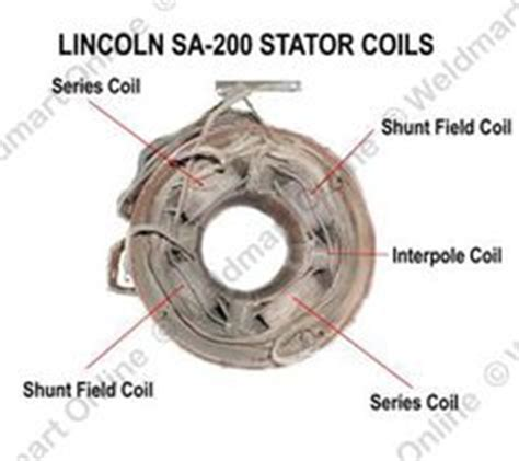 Wiring Diagram For Lincoln Sa 200 Welding Machine by Lincoln Sa200 Wiring Diagrams Lincoln Sa 200 Idler