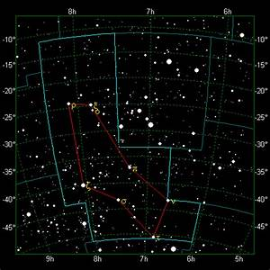 The Stellar Guide  Puppis