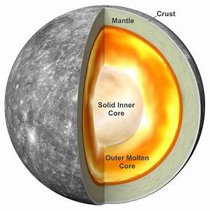 Discovery Alert  A Closer Look At Mercury U0026 39 S Spin And