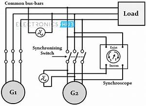 Synchronization Of Generators