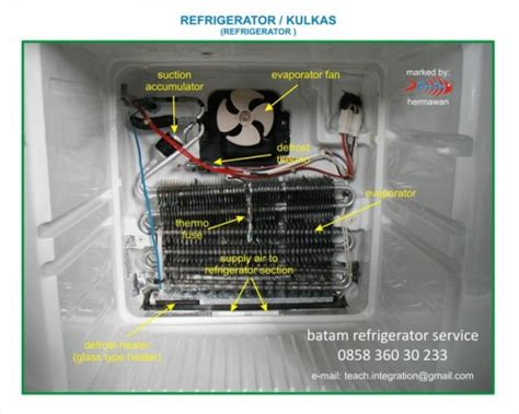 refrigerator kulkas pt teach integration