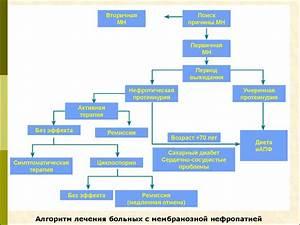 Национальные рекомендации по лечению гипертонической болезни 2015