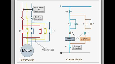 control circuit    reverse motor youtube