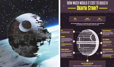 Much Would A Cost rogue one trailer 3 guess how much it would cost to build