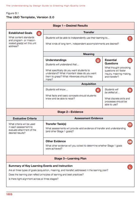 understanding by design template 75 best images about understanding by design on