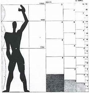 Modulor Le Corbusier : le corbusiers modulor man inspiration pinterest le corbusier architecture and design ~ Eleganceandgraceweddings.com Haus und Dekorationen