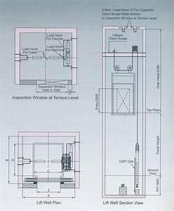 Machine Room Less Elevators