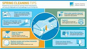 Spring Clean Your Way To A Safer And More Energy