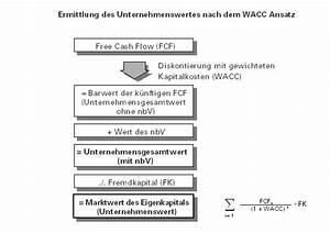 Betriebsnotwendiges Vermögen Berechnen : unternehmensbewertung die bewertung von unternehmen mit dem discounted cash flow verfahren ~ Themetempest.com Abrechnung