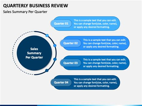 Quartely Business Review PowerPoint Template - PPT Slides ...